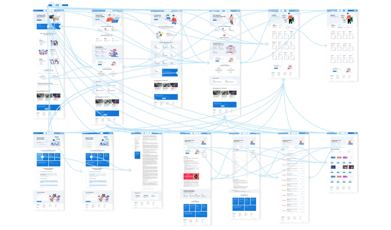 prototype — gdeslon